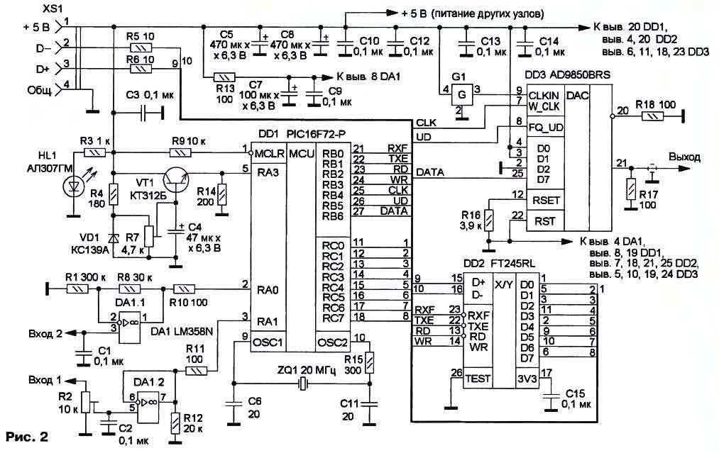 цифрового синтезатора