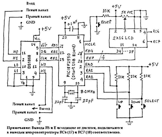MAX5414EUD Двухканальный цифровой потенциометр с малым