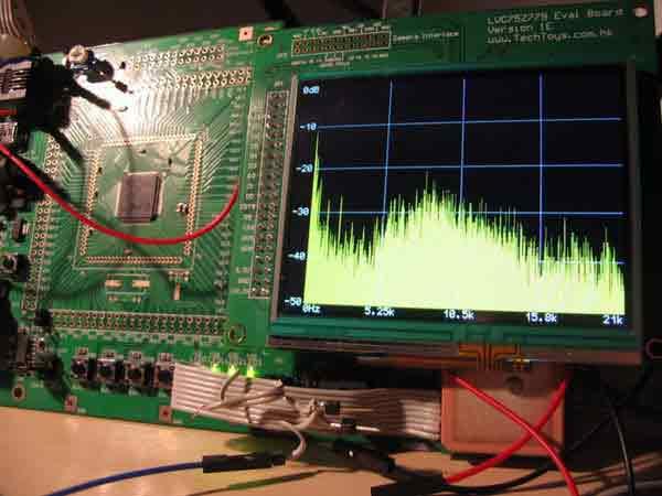 Анализатор спектра на базе отладочной платы PIC24-EVAL