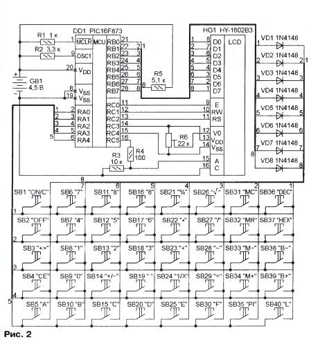 Калькулятор выполнен на основе